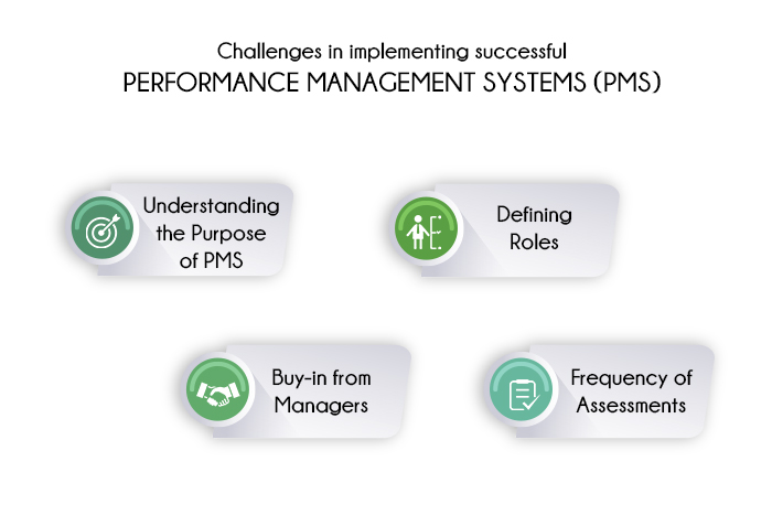 challenges in implementing performance management system